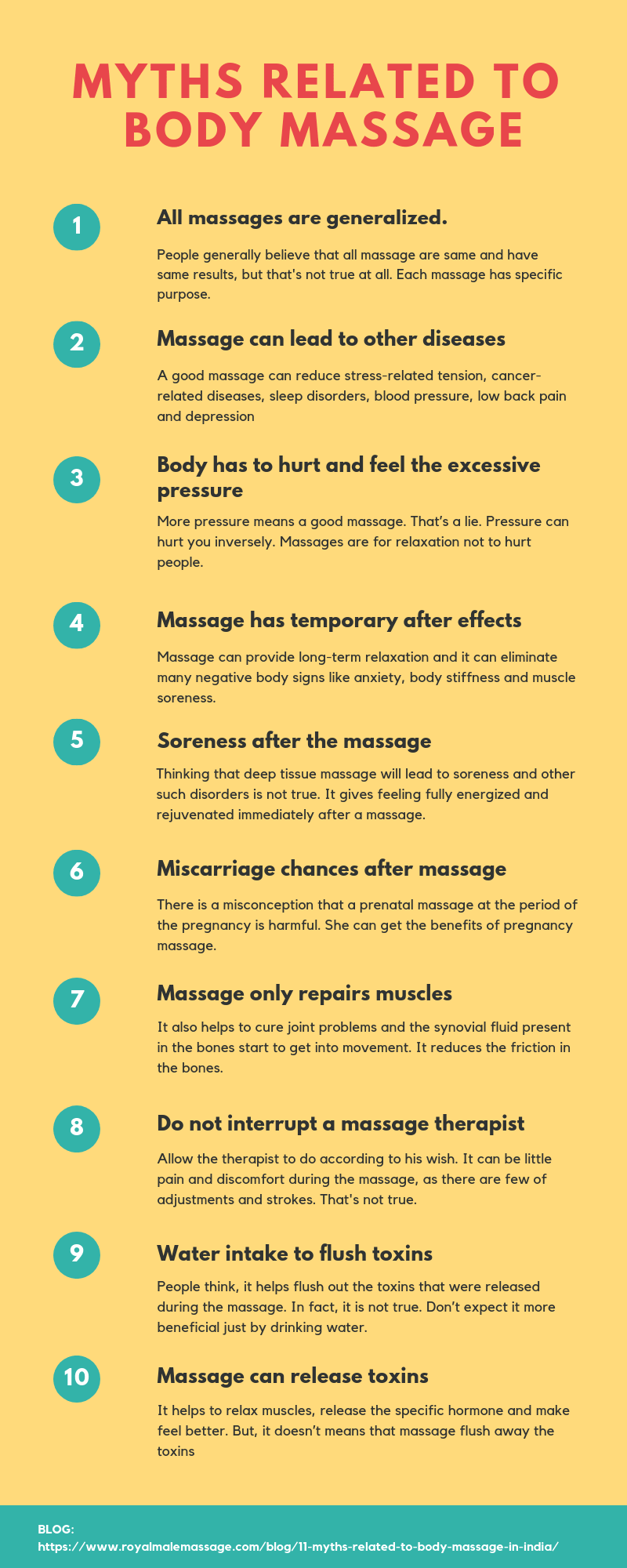 Myths Related To Body Massage